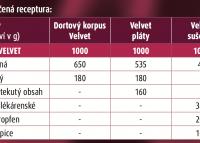 náhled - RED  VELVET - CUKRÁŘSKÁ SMĚS 1 KG